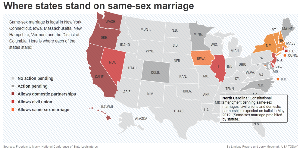 Same sex marriage in america pic 795