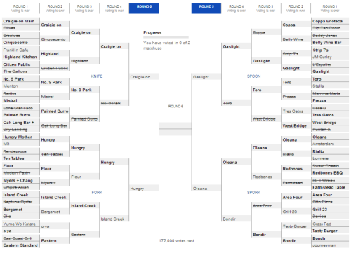2013 Munch Madness