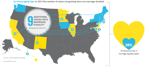 marriage-equality-infographic