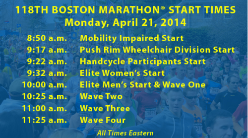 Boston Marathon Schedule