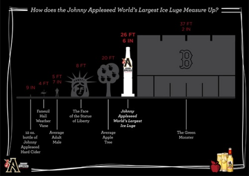 Infographic-In-line-Johnny-Appleseed-Hard-Cider-Worlds-Largest-Ice-Luge-Event