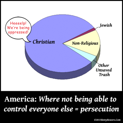 Christian persecution,