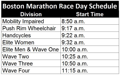 Boston Marathon Race Day Schedule