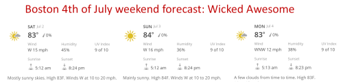 Boston 4th of July weekend forecast