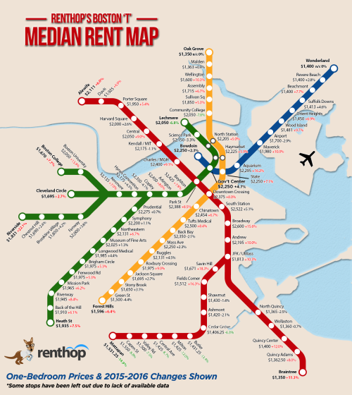Apartment Rent Map: Median 1-bedroom Rentals Near MBTA Stations