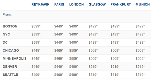 iceland-air-travel-sale